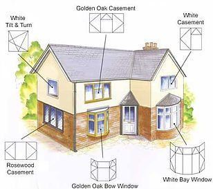 Rydale Windows Design Options